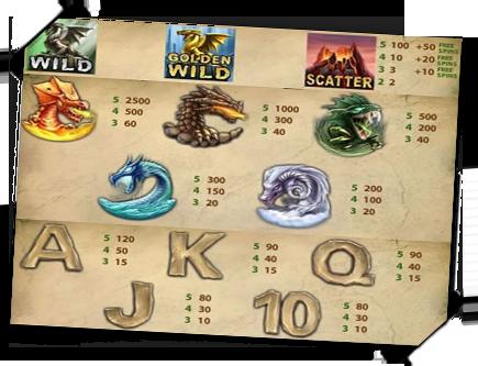 online casino eröffnen dragon island