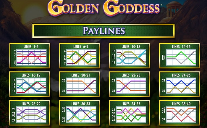 Golden Goddess Paylines