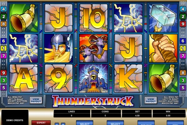 Slot Review: Thunderstruck