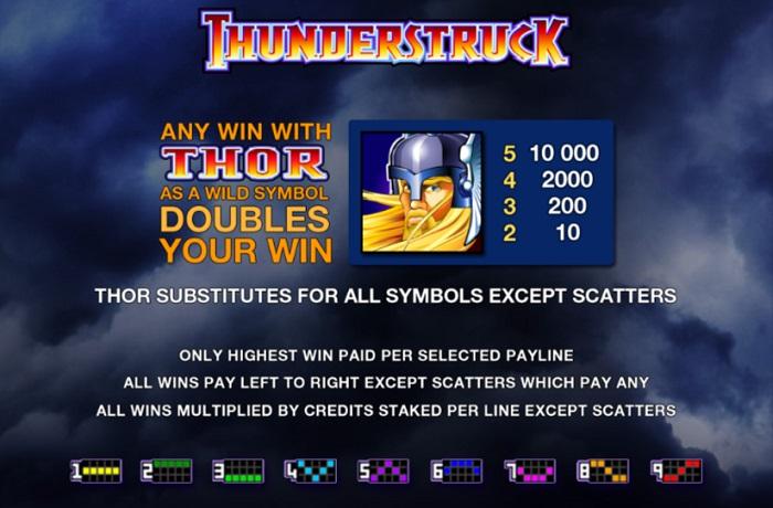 Thunderstruck Wild Symbol