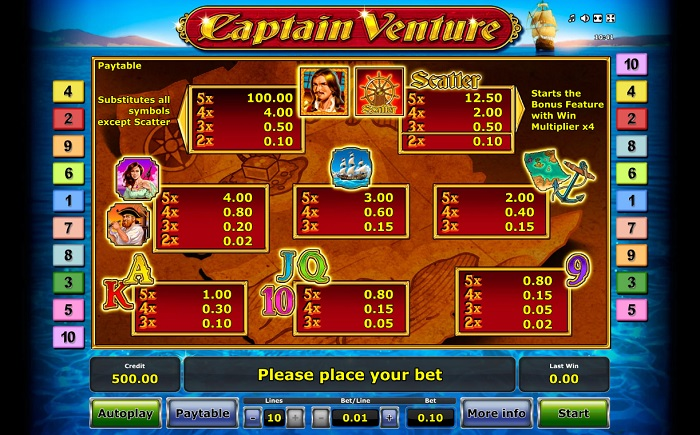 Captain Venture Payouts