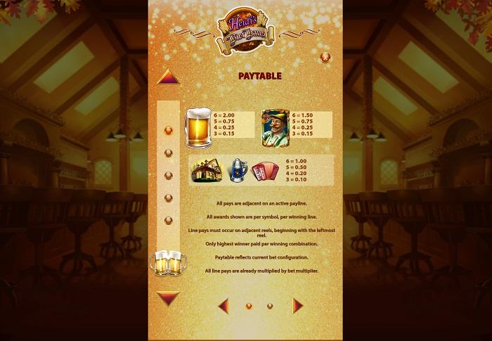 Heidi's Bier Haus Paytable