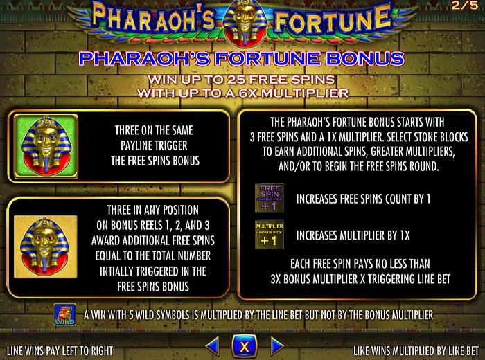 Pharaoh's Fortune Bonus