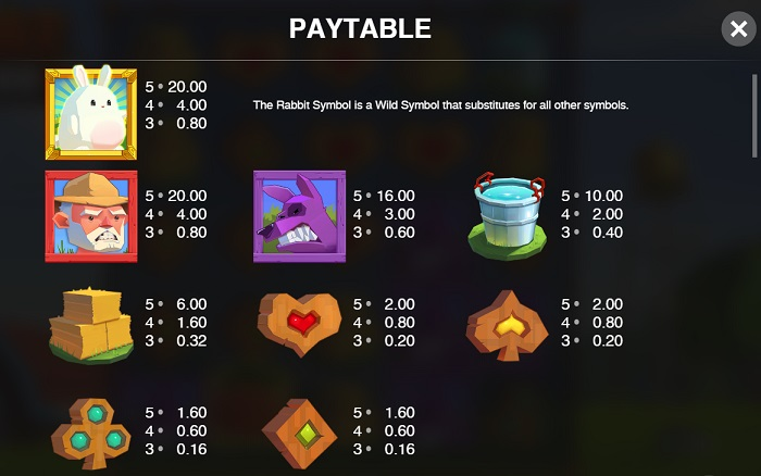 Fat Rabbit Payouts