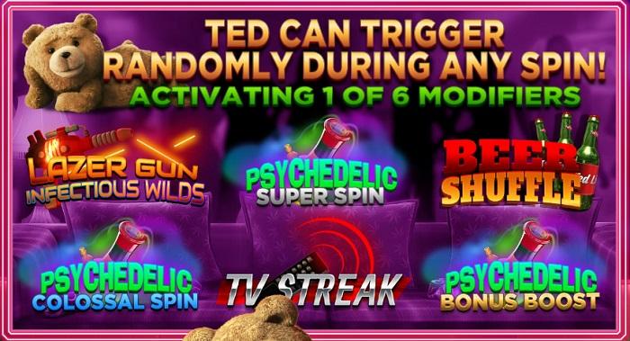 Ted Slot Bonus 2