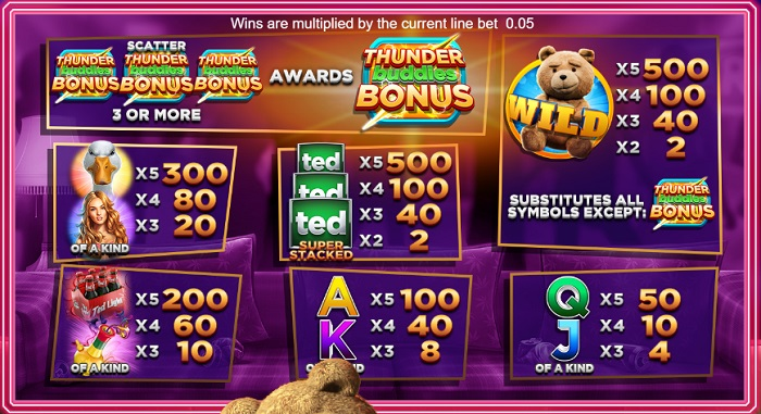 Ted Slot Payouts