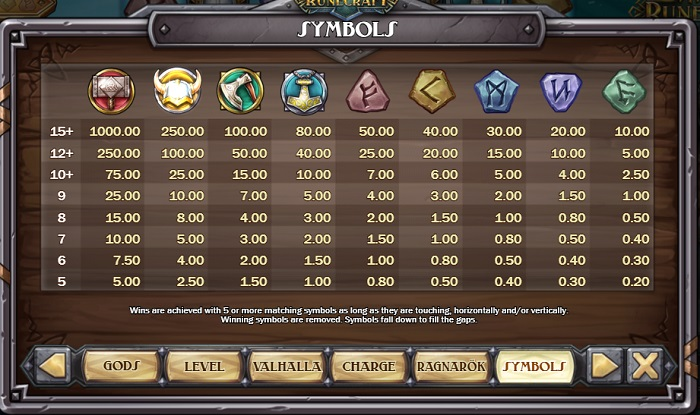 Viking Runecraft Payouts