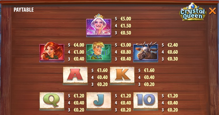 Crystal Queen Payouts