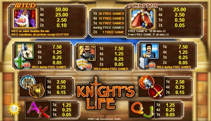 Knight's Life Payouts