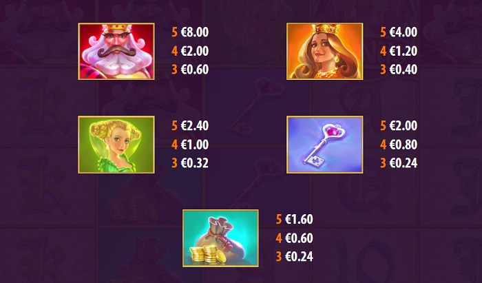 Pied Piper Payouts 2