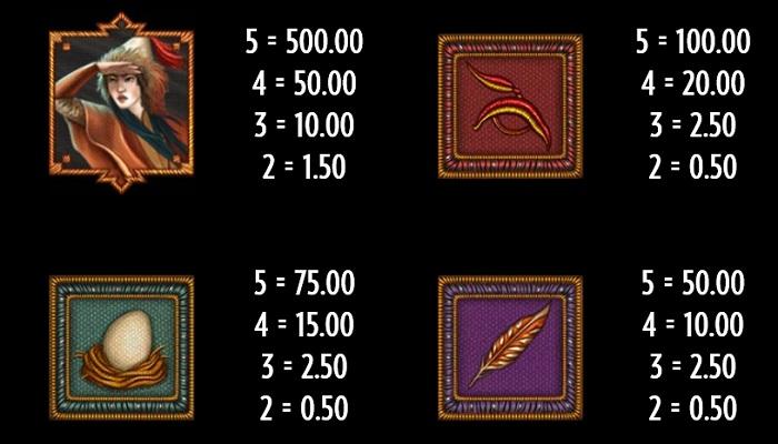 The Falcon Huntress Payouts 2